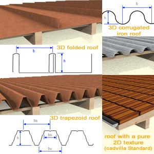 Cobertura do telhado