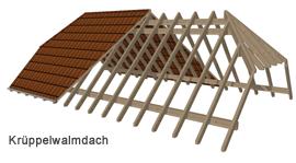 Krüppelwalmdach