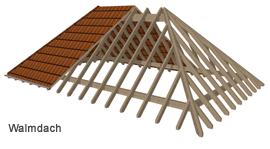 dachplanung dach selbst planen mit der architektursoftware. Black Bedroom Furniture Sets. Home Design Ideas