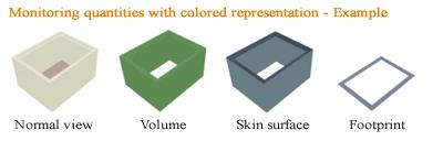 Controle da lista de quantidades com cores diferentes