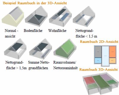 Raumbuch Flaechendarstellung