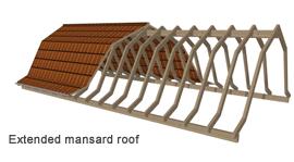 Telhado de mansarda ampliado