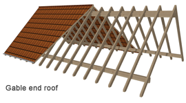 Gable end roof