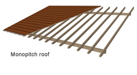 Monopitch roof