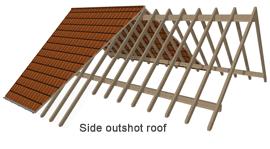 Dach mocno wysunięty poza obrys budynku
